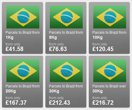 Parcel Prices to Brazil